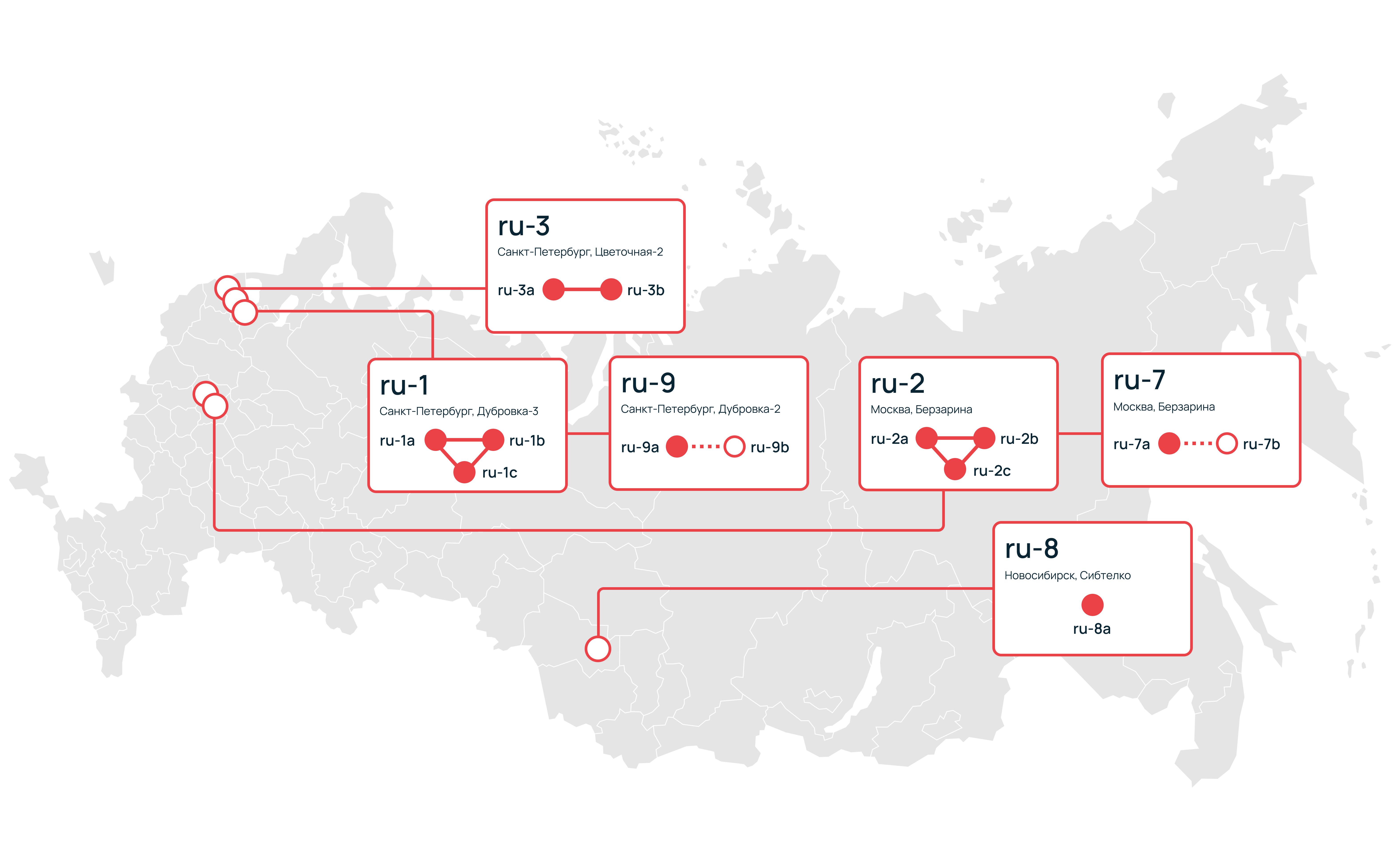 Доступные регионы и зоны